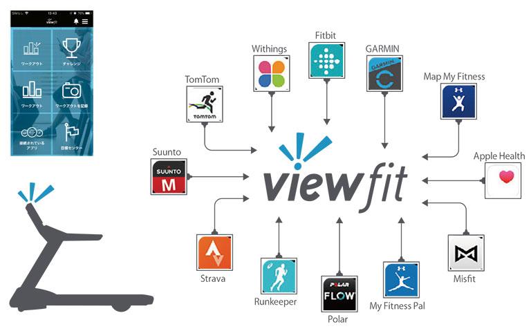 ViewFitのイメージ